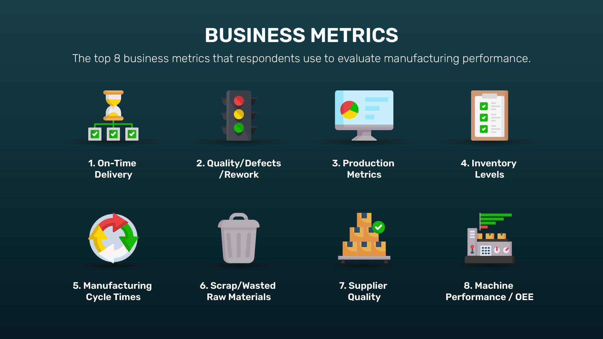 5-Business-Metrics